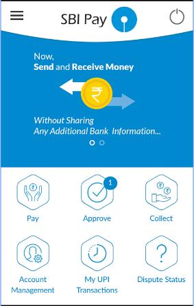 SBI pay interface