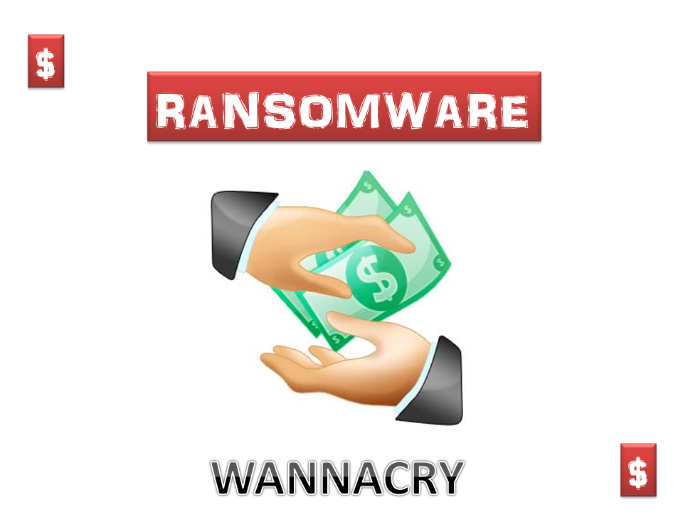 Ransomware WannaCry Cyber Attack : A brief introduction